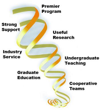 Animal Breeding and Genetics Mission Statement